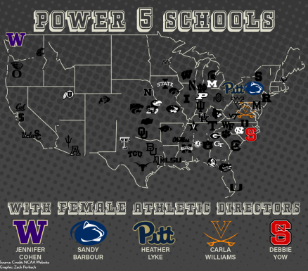 power 5_AD map